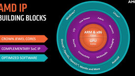 Image for Week in Tech: AMD And The End Of x86