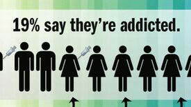 Image for 250m Gaming On Facebook, 19% Addicted?