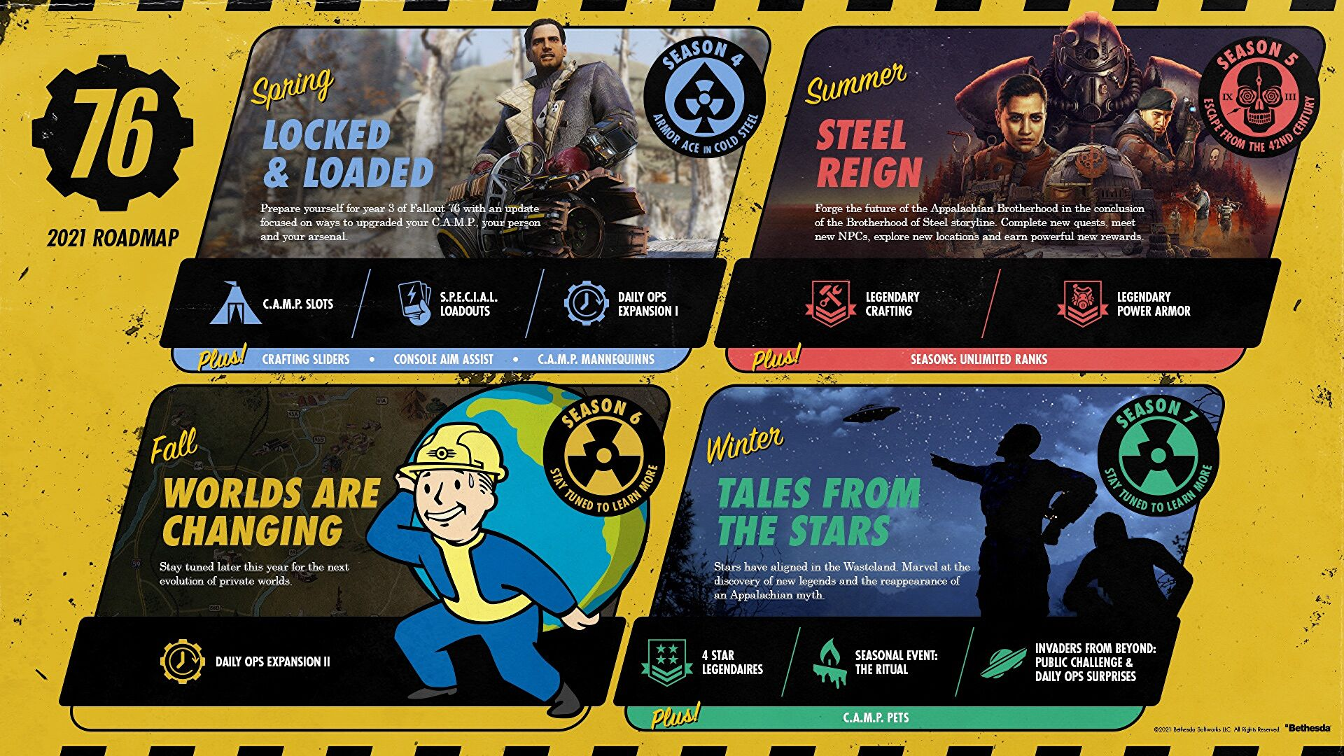 Fallout 76 details 2021 roadmap and perk loadouts are coming soon
