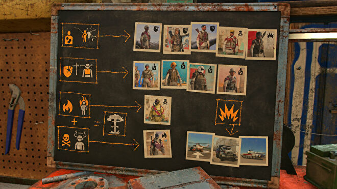 An infographic on every Workbench in Far Cry 6 explaining which enemies are vulnerable to (and use) which ammo types.