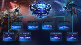 Image for Heroes Of The Storm: How Spring Esports Is Shaping Up