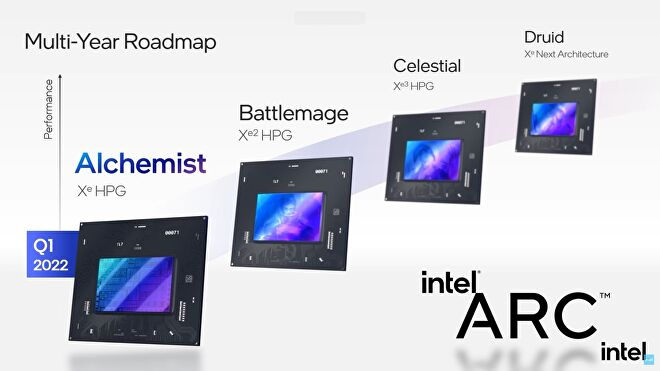A roadmap of Intel's upcoming Arc GPUs, starting with Alchemist in Q1 2022.