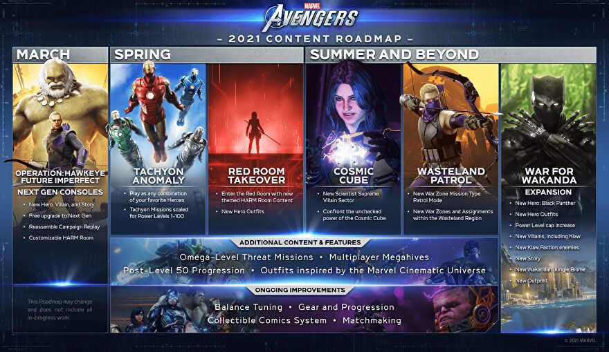 An image showing the development roadmap for Marvel's Avengers in 2021.