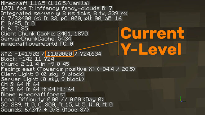 A Minecraft screenshot showing where your current Y-Level coordinate is displayed in the debug overlay.