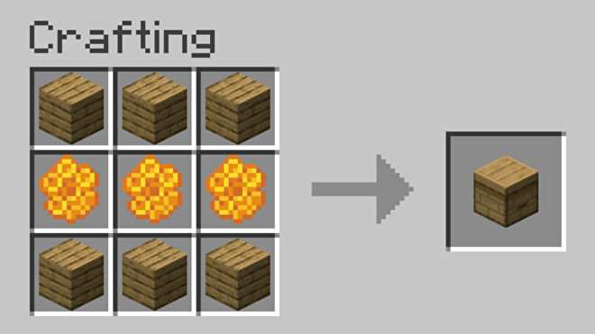 The recipe for creating a Beehive in Minecraft.