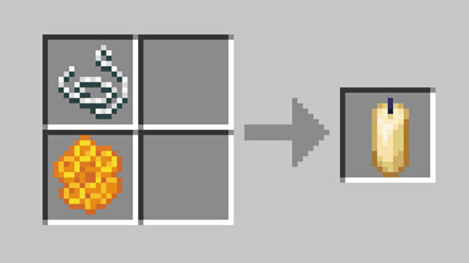 A Minecraft screenshot of the Candle crafting recipe.