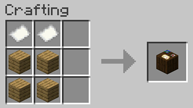 The recipe for creating a Cartography Table in Minecraft.