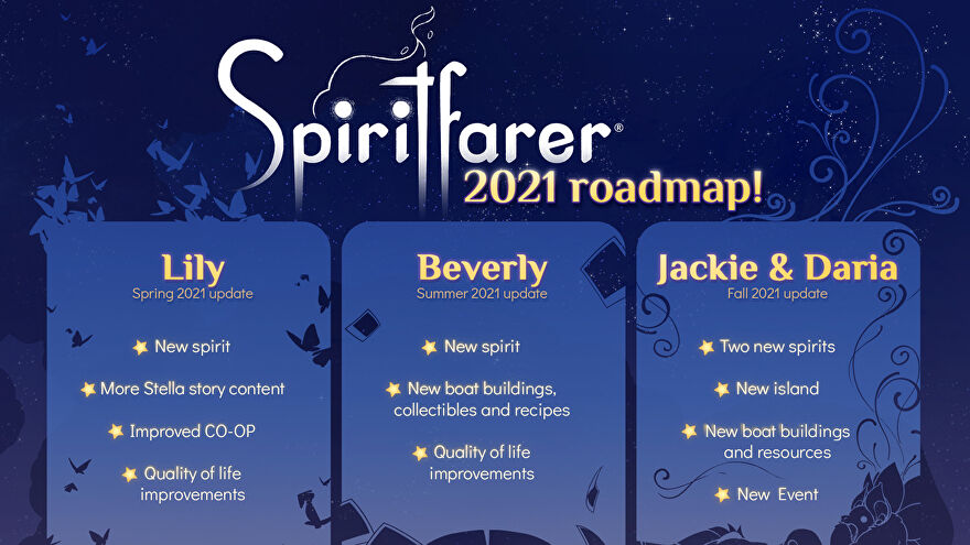 An image showing Spiritfarer's development roadmap for 2021, including info on three new free updates.