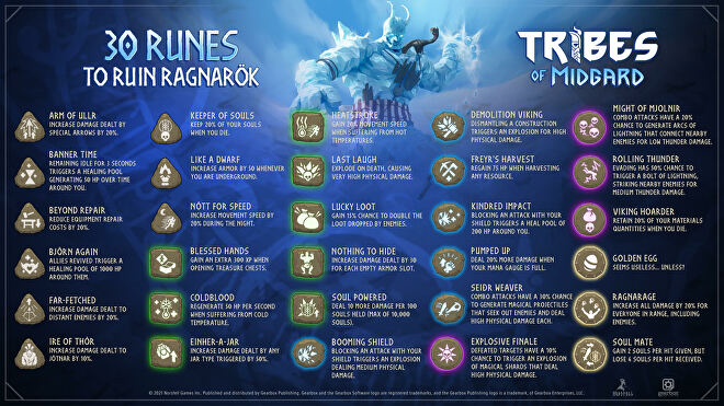 A table of all the different runes in Tribes Of Midgard